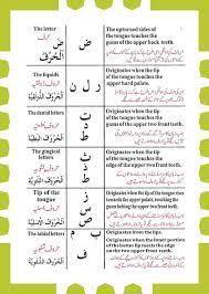 Tajweed Rules Chart 22 Best Tajweed Rules Images Quran Tajweed Quran Learn Quran