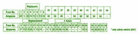 bmwcar wiring diagram page  2003 bmw 745 v8 fuse box diagram