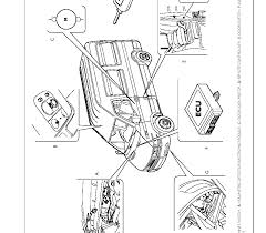 Amazing iveco daily wiring diagram photos best images for wiring