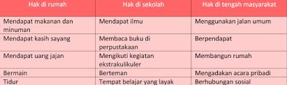 Maybe you would like to learn more about one of these? Jawaban Kirtya Basa Kelas 8 Halaman 11 Ilmu Link