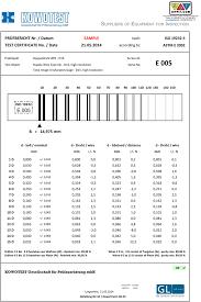 Tandem Hole Chart Ndt Duplex Penetrameter Ndtsupply Com