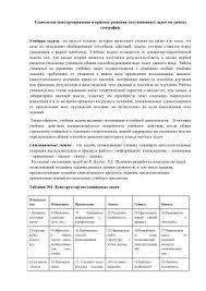 Отчет по практике первая Сибирский федеральный университет Технология конструирования и приемы решения ситуационных задач на уроках географии