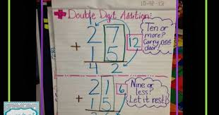 Addition With Regrouping Anchor Chart I Love Using Anchor