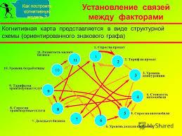 Курсовая работа транспортные услуги В Москве услуги номенклатурного ответственного хранения предоставляются на трех современнейших складах курсовая работа транспортные услуги Москва Капотня