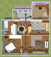 trend decoration feng shui. Fine Decoration Best Kitchen Gallery Trend Decoration Feng Shui House S Bungalow For  Artistic Plans And Of On