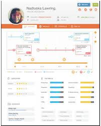Create Free Resume Online Lynxbus