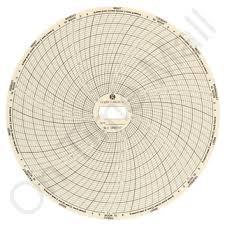 Circular Chart Paper Supco Cr87 17 Circular Chart Paper