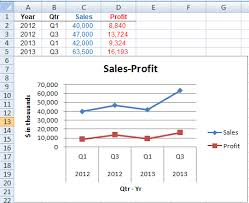 Charts In Excel Vba Add A Chart The Chart Object The