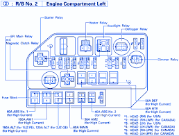 lexus ls fuse box wiring diagrams