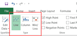 Spark Charts Excel Excel Sparklines A Complete Guide With Examples