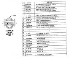 wiring diagram for 2000 jeep grand cherokee wiring diagram for a electric fan not working jeep cherokee forum