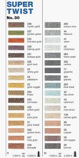 14 Madeira Metallic Thread Color Chart Madeira Metallic