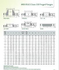 Flange Dimensions Carbon Steel Stainless Alloy Flanges