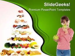 Free Food Powerpoint Templates Food Pyramid Health Powerpoint Templates And Powerpoint Backgrounds 0611