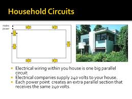 house wiring ppt the wiring diagram readingrat net Electrical Power Point Wiring Diagram electrical house wiring basics ppt wiring schematics and diagrams, house wiring Electrical Wiring Diagrams For Dummies