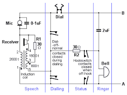 telephone 332 the first gpo one piece telephone circuit diagram