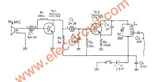 1 5v fm transmitter circuit 88 108mhz eleccircuit com the schematic diagram