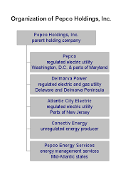 Organizational Chart Meaning File Pepco Holdings Inc Organizational Chart For Subsidiary