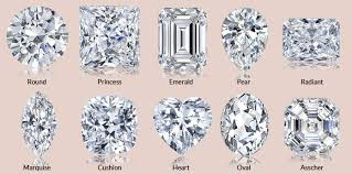 Diamond Ring Chart Engagement Ring Guide To Diamond Cuts Styles Kt Diamond