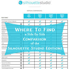 Silhouette Machine Comparison Chart Find The Features Of Each Silhouette Studio Edition