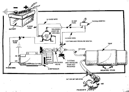 air compressor wiring diagram 3 phase 3 phase 4 wire system pdf air 3 Phase Motor Wiring Diagrams at 3 Phase 4 Wire System Diagram