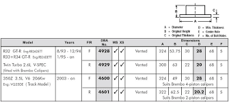 Brake Caliper Piston Size Chart 350z Front And Rear Brembos On An R32 Gtr Gt R Register