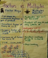 Multiplication Unit Fun In Fourth Saint Cecilia Catholic