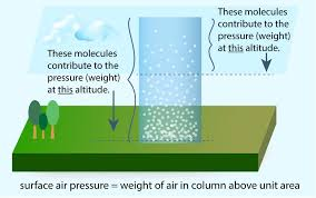 Air Pressure Altitude Chart How Does Atmospheric Pressure Change With Altitude Socratic