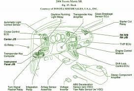 toyota t fuse box wirdig toyota camry fuse box diagram on wiring diagram for a 1989 toyota