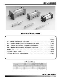 Pneumatic Cylinder Force Chart Pneumatic Cylinders Fluid Power Products Couplings Shaft