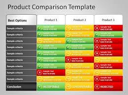 Sones Comparison Chart Comparison Chart Templates 3 Free Printable Word Excel
