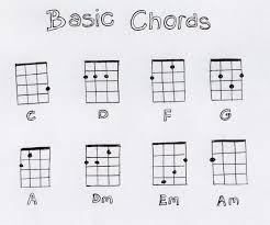 Pin By Becky Corning On Ukulele Easy Ukulele Songs
