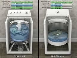 washer without agitator. Exellent Washer Why HE TopLoad Washers Use Less Water Intended Washer Without Agitator P