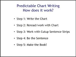 Predictable Chart Predictable Chart Writing Literacy Instruction For