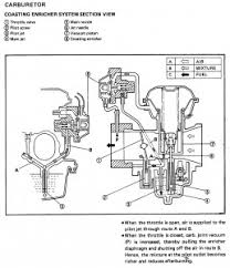 hitachi carburetor diagram hitachi database wiring diagram hitachi23 258x300