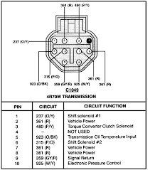 95 ford bronco wiring diagram for the transmission plug please let me know if i can help further