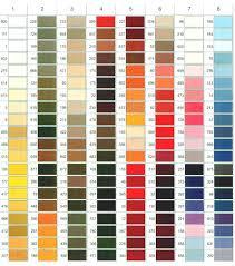 Gütermann Skala Color Chart
