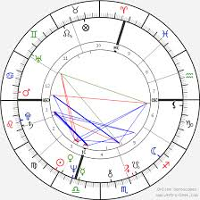 Stephen King Birth Chart Horoscope Date Of Birth Astro
