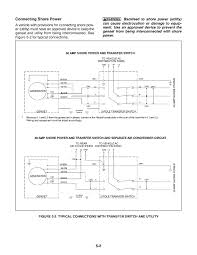 50 amp neutral question page 2 irv2 forums getting back to your original question about neutral bonding here is a page from the onan hgj series installation manual 983 0600b