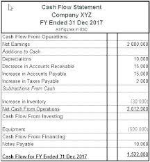 Template For Statement Of Cash Flows Cash Flow Chart Sample Kaskader Org