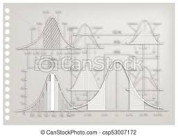 Paper Clip Size Chart Paper Art Of Standard Deviation Diagrams With Sample Size Charts