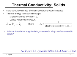 4 thermal conductivity solids