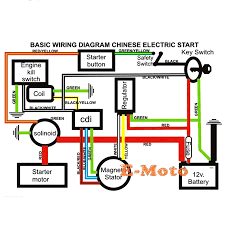 basic china 110 wire diagram bypass basics youtube beauteous tao 110cc taotao atv wiring diagram at Tao Tao 110 Wiring Harness