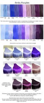 I think I like the dark lavender. Might be a good color to start with next  summe