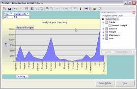 Office Chart Web Component Office Web Components Owc Part Iv Introduction Chart
