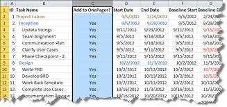 Microsoft Excel Gantt Chart Updating Excel Gantt Chart Presentations Onepager Express