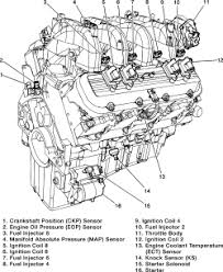 2002 lexus es300 3 0l fi dohc 6cyl repair guides component click image to see an enlarged view
