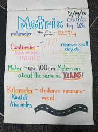 Small Metric Weight Measurement Length Weight Capacity Lessons Tes Teach