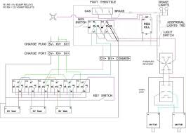 basic harley wiring diagram basic image wiring diagram basic wiring diagram for harley davidson basic wiring diagrams car on basic harley wiring diagram