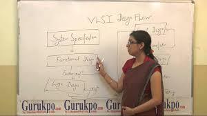 Vlsi Design Flow Chart Vlsi Design Flow Btech By Miss Komal Mehna Biyani Groups Of Colleges